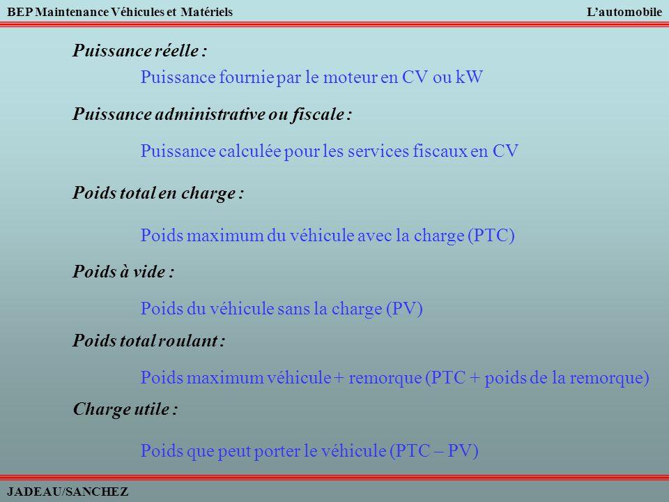le vehicule definiton fonction caracteristiques documents