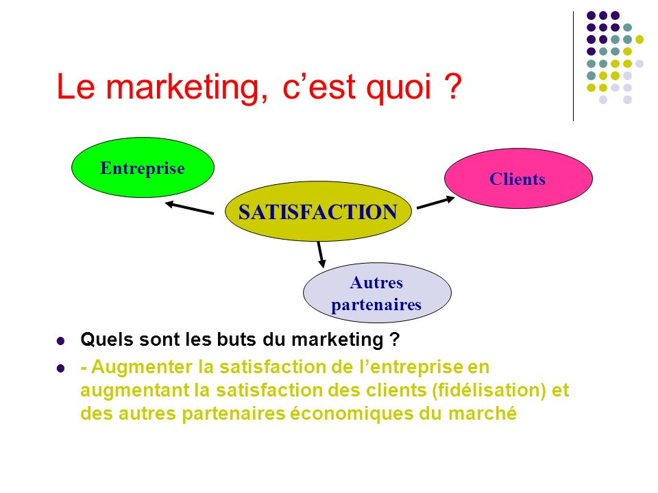Le marketing, c'est quoi