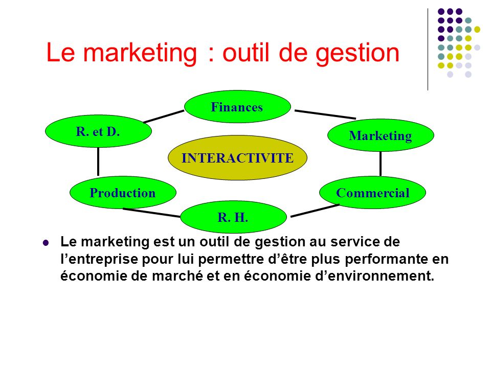 Le marketing : outil de gestion
