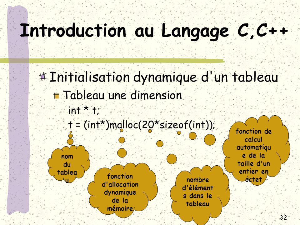 Introduction Au Langage C C Ppt Video Online Telecharger
