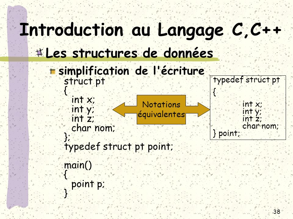 Introduction au Langage C,C++
