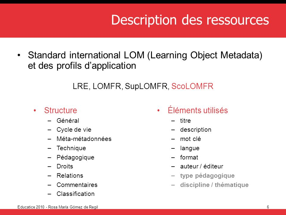 Description des ressources
