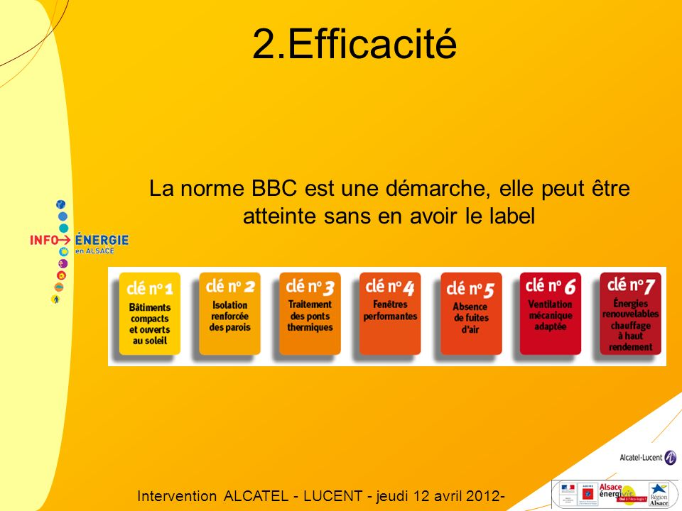 Intervention ALCATEL - LUCENT - jeudi 12 avril 2012-