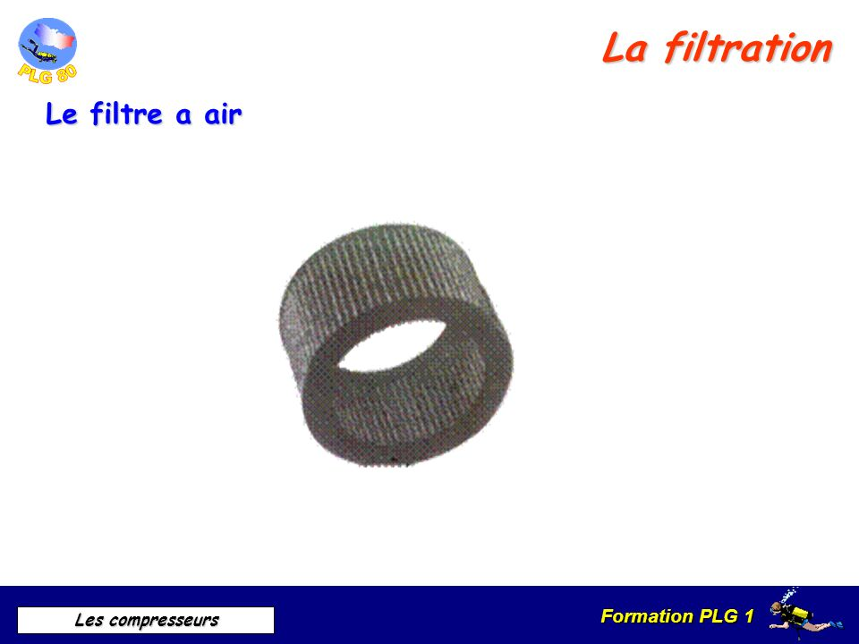 La filtration Le filtre a air LA FILTRATION