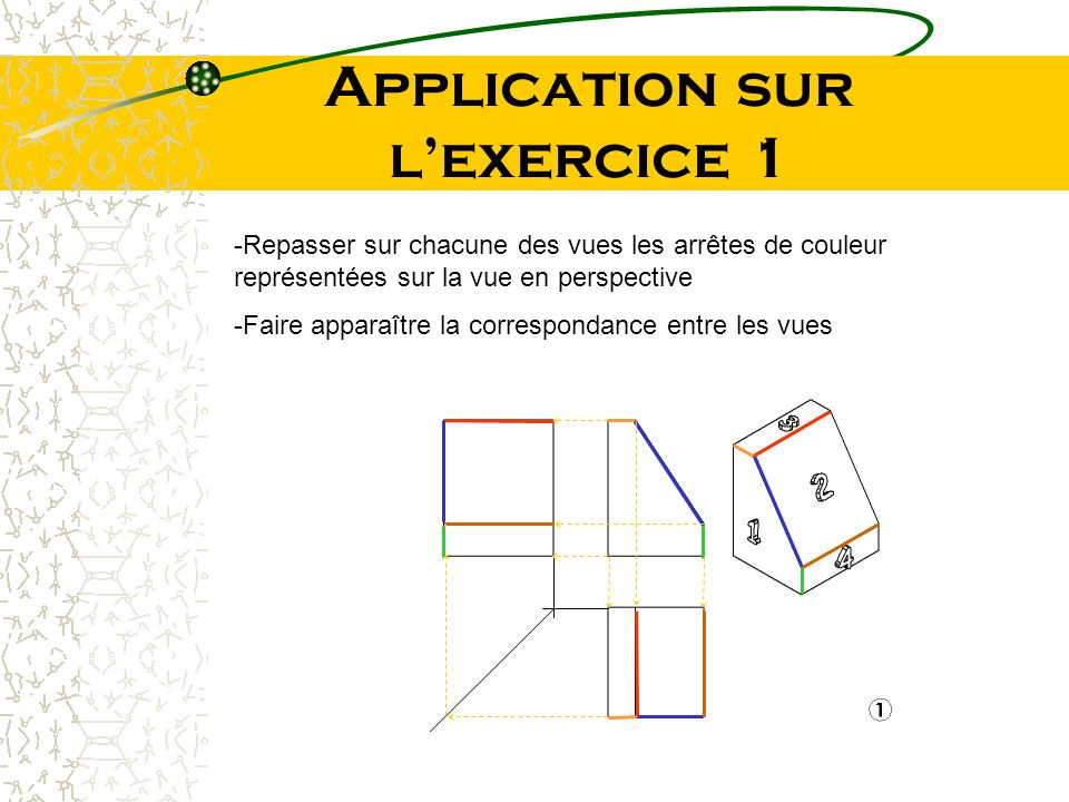 Application sur l'exercice 1