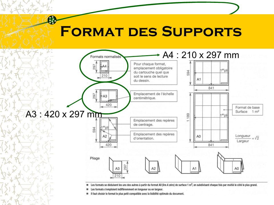 Format des Supports A4 : 210 x 297 mm A3 : 420 x 297 mm
