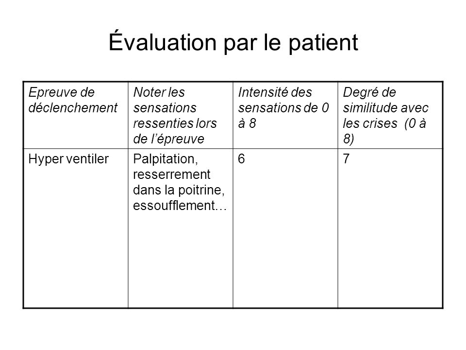 Évaluation par le patient