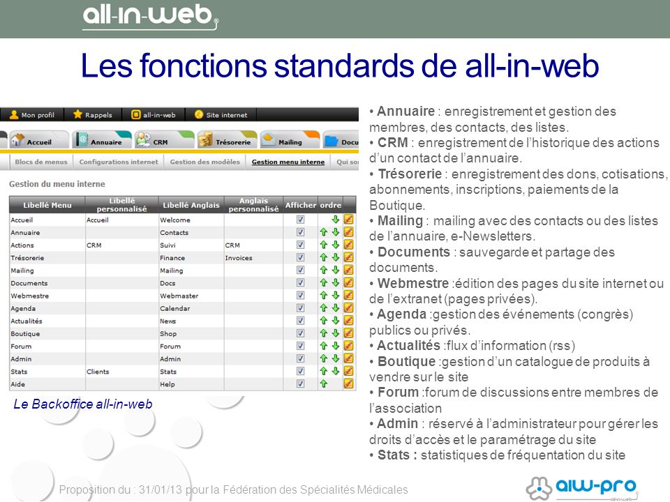 Les fonctions standards de all-in-web