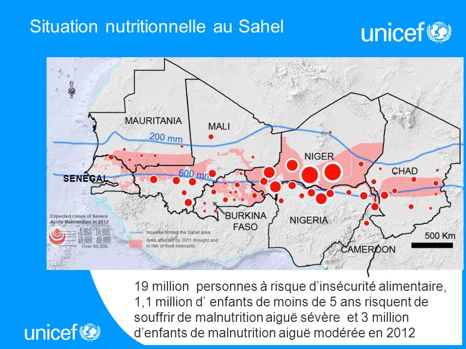 Situation nutritionnelle au Sahel