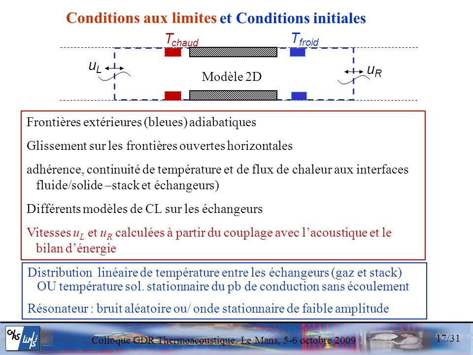 Conditions aux limites et Conditions initiales