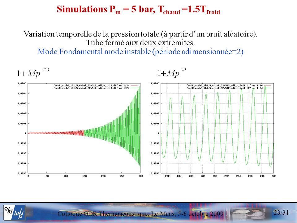 Simulations Pm = 5 bar, Tchaud =1.5Tfroid