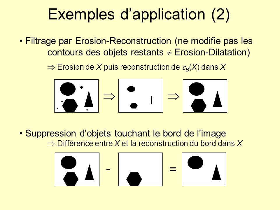 Exemples d'application (2)