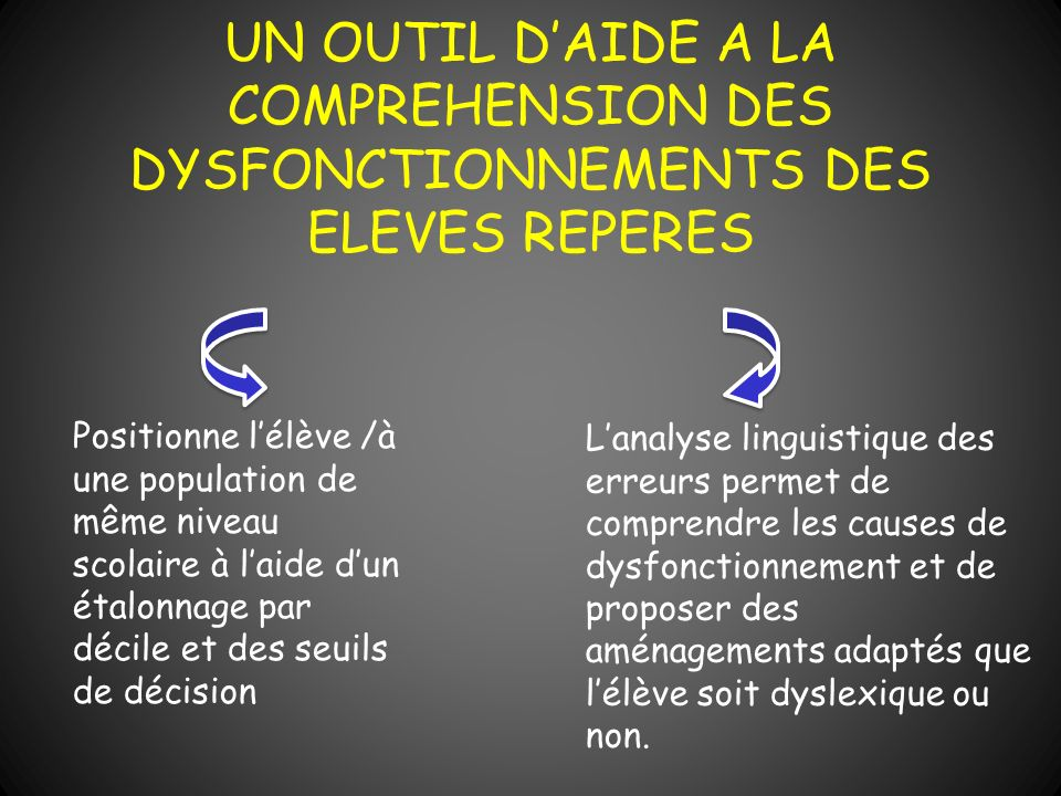 UN OUTIL D'AIDE A LA COMPREHENSION DES DYSFONCTIONNEMENTS DES ELEVES REPERES