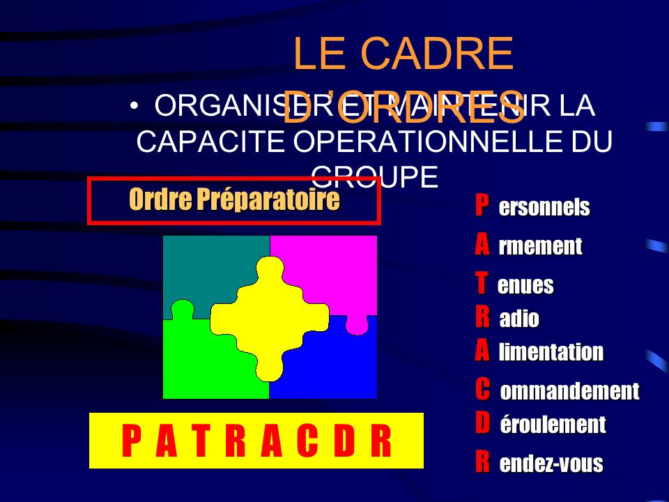 ORGANISER ET MAINTENIR LA CAPACITE OPERATIONNELLE DU GROUPE