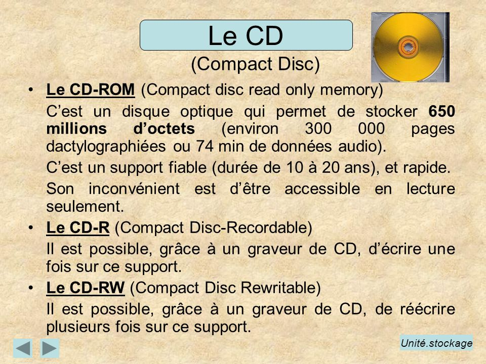 Le CD (Compact Disc) Le CD-ROM (Compact disc read only memory)