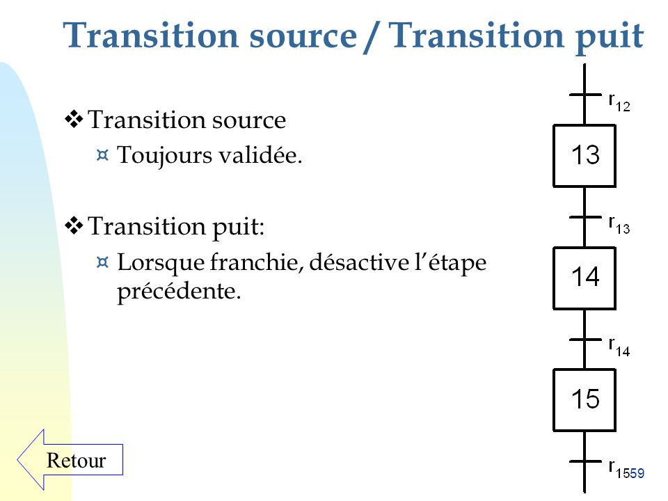 Transition source / Transition puit