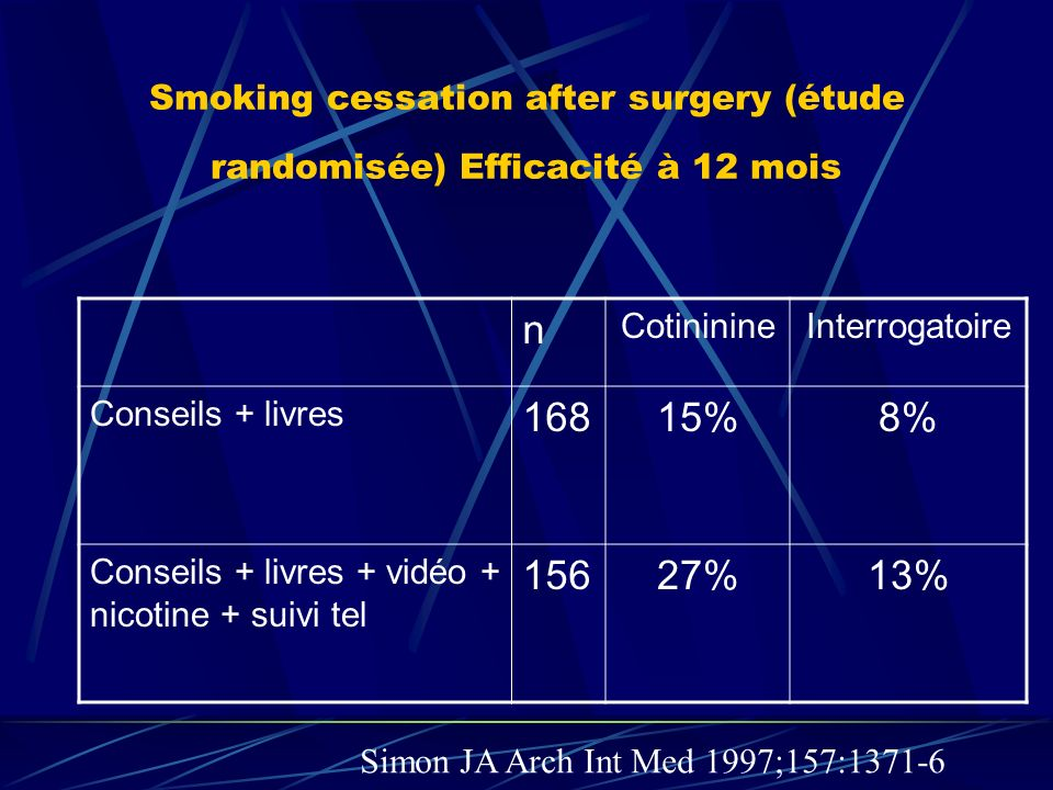 Smoking cessation after surgery (étude randomisée) Efficacité à 12 mois