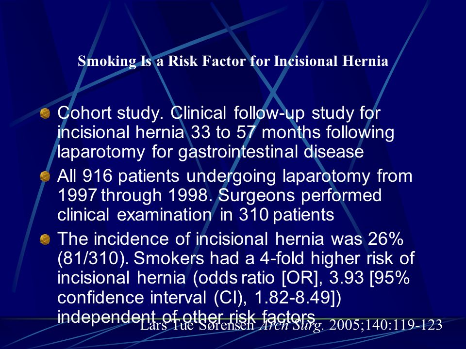 Smoking Is a Risk Factor for Incisional Hernia