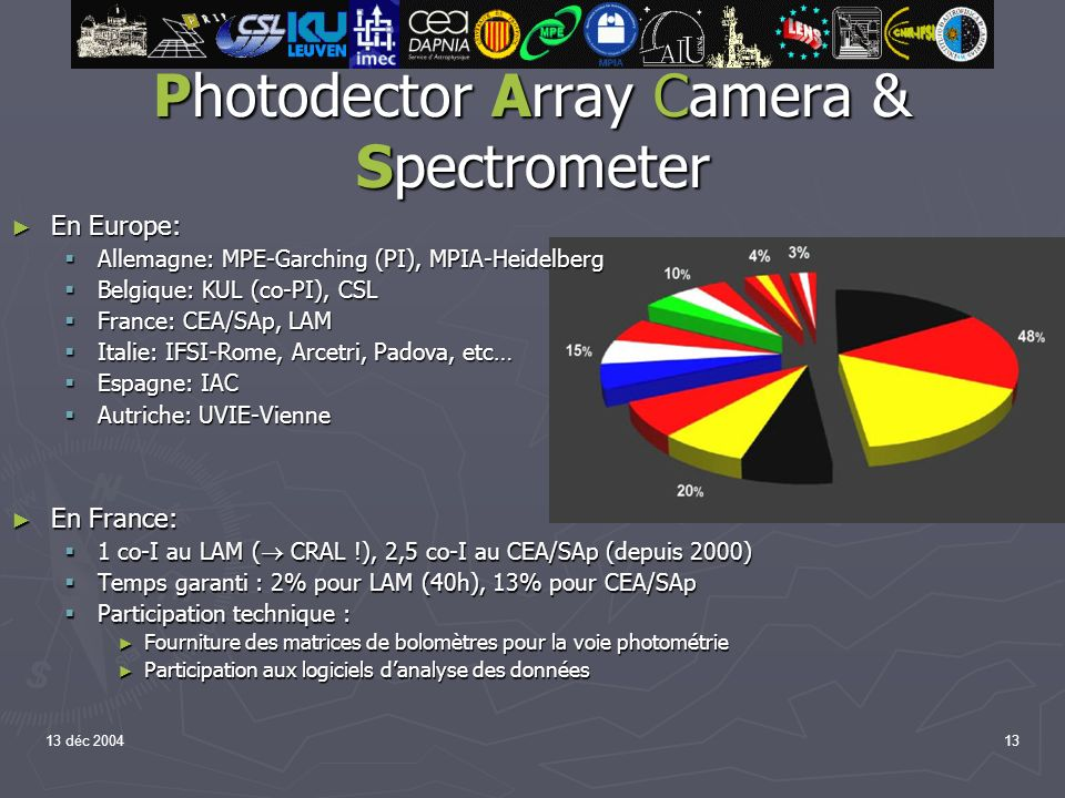 Photodector Array Camera & Spectrometer