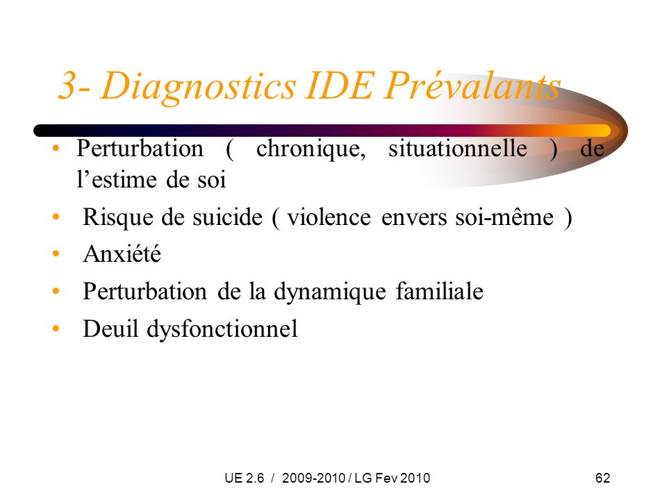 3- Diagnostics IDE Prévalants