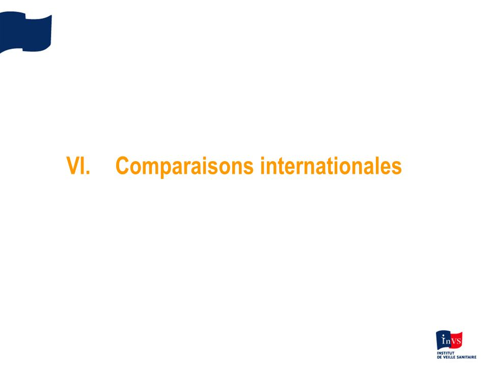 VI. Comparaisons internationales