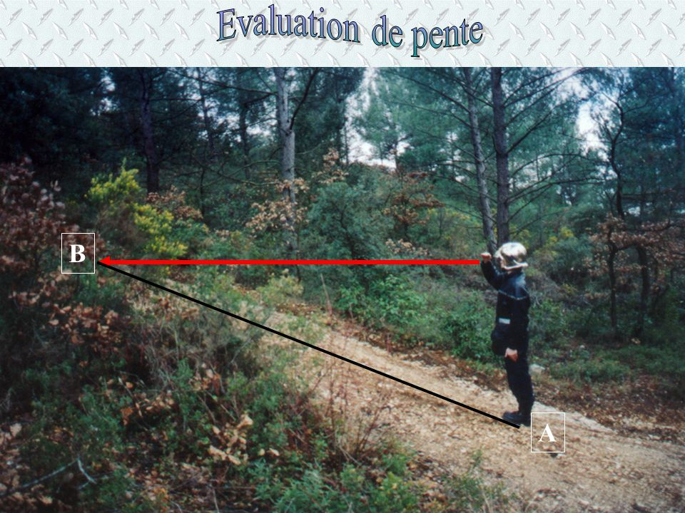 Evaluation de pente B A