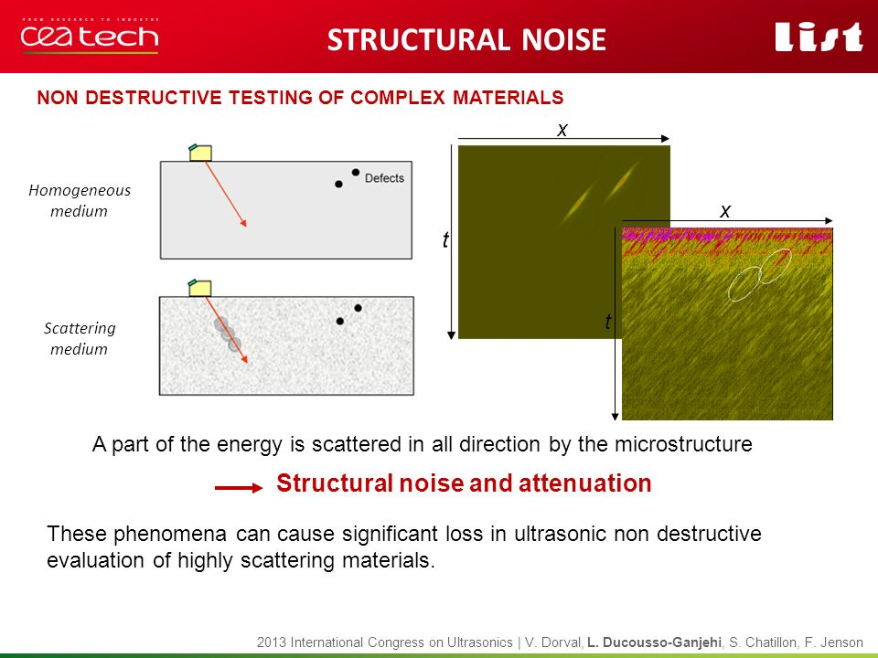 Structural noise Structural noise and attenuation x t