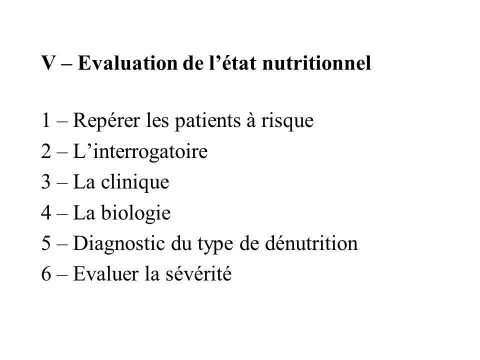 V – Evaluation de l'état nutritionnel