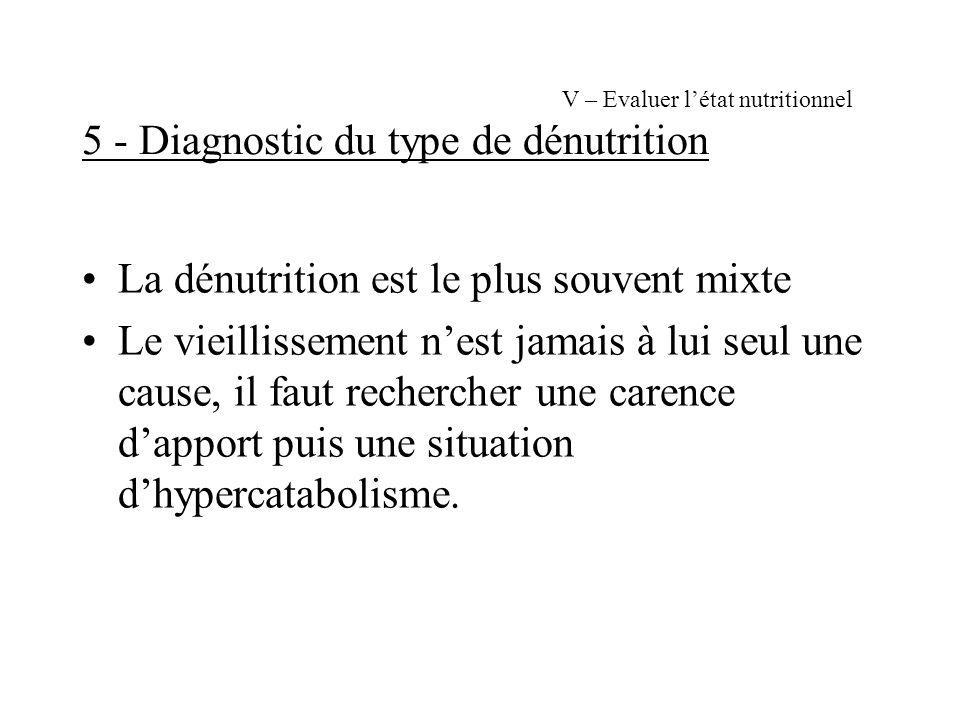 V – Evaluer l'état nutritionnel 5 - Diagnostic du type de dénutrition