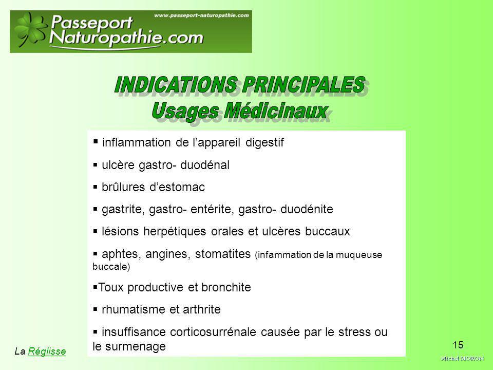 INDICATIONS PRINCIPALES
