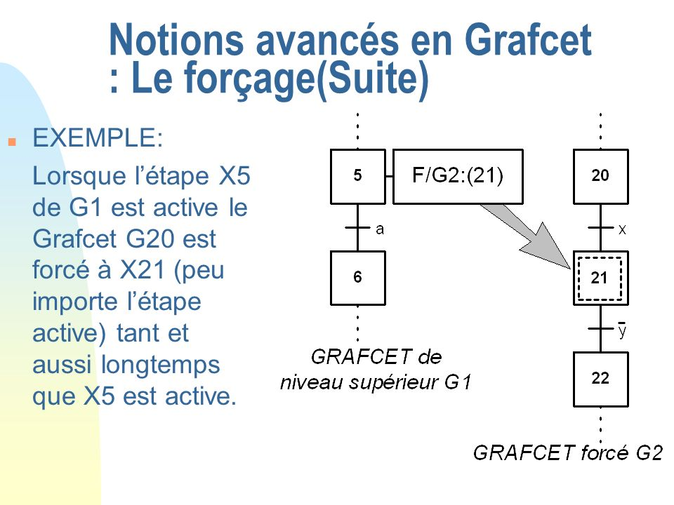 Notions avancés en Grafcet : Le forçage(Suite)