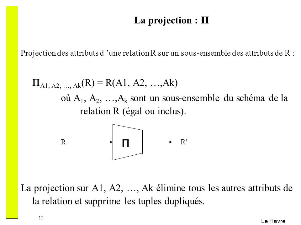 пA1, A2, …, Ak(R) = R(A1, A2, …,Ak) п La projection : п
