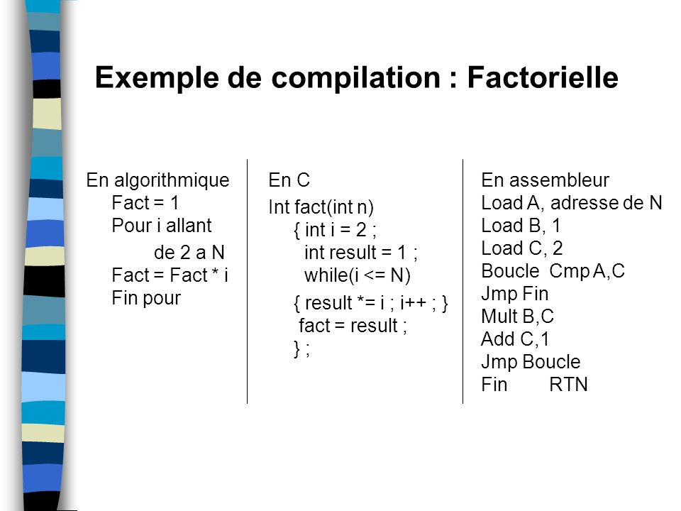 Exemple de compilation : Factorielle