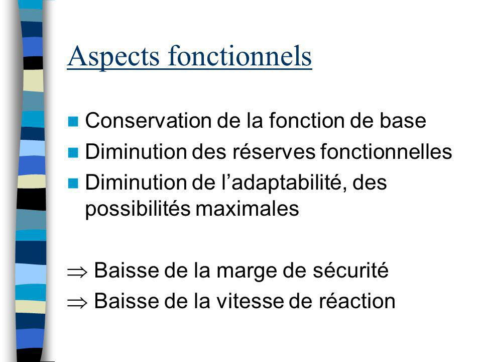 Aspects fonctionnels Conservation de la fonction de base