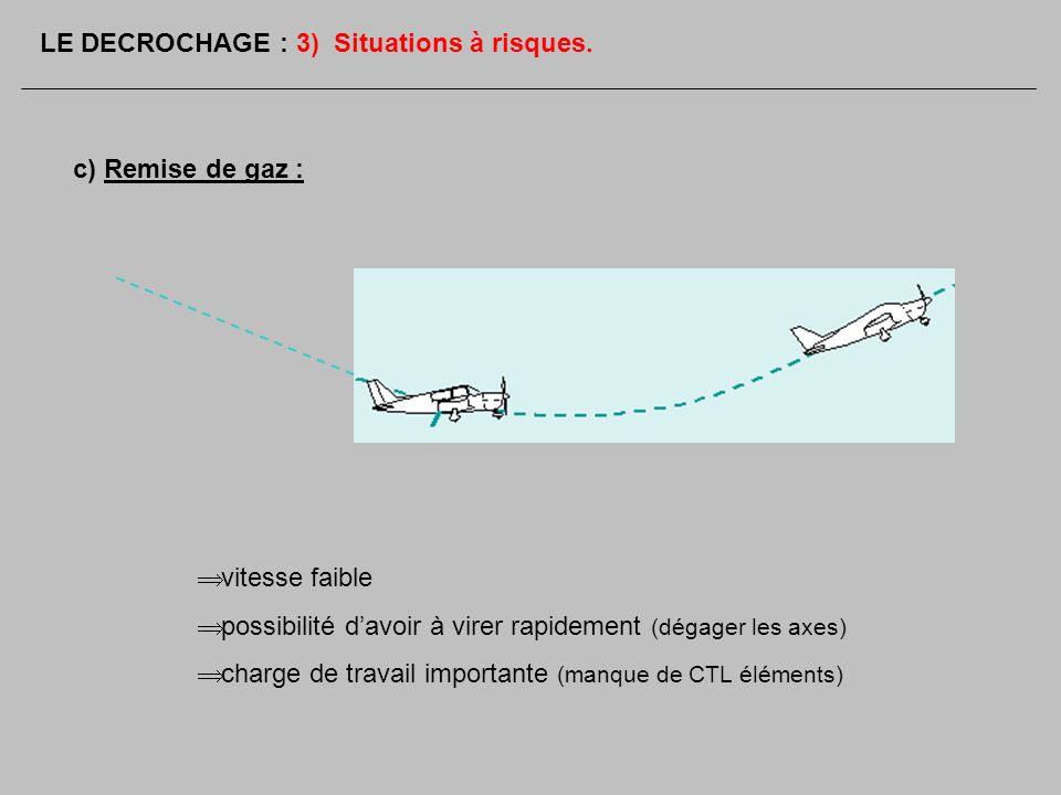 LE DECROCHAGE : 3) Situations à risques.