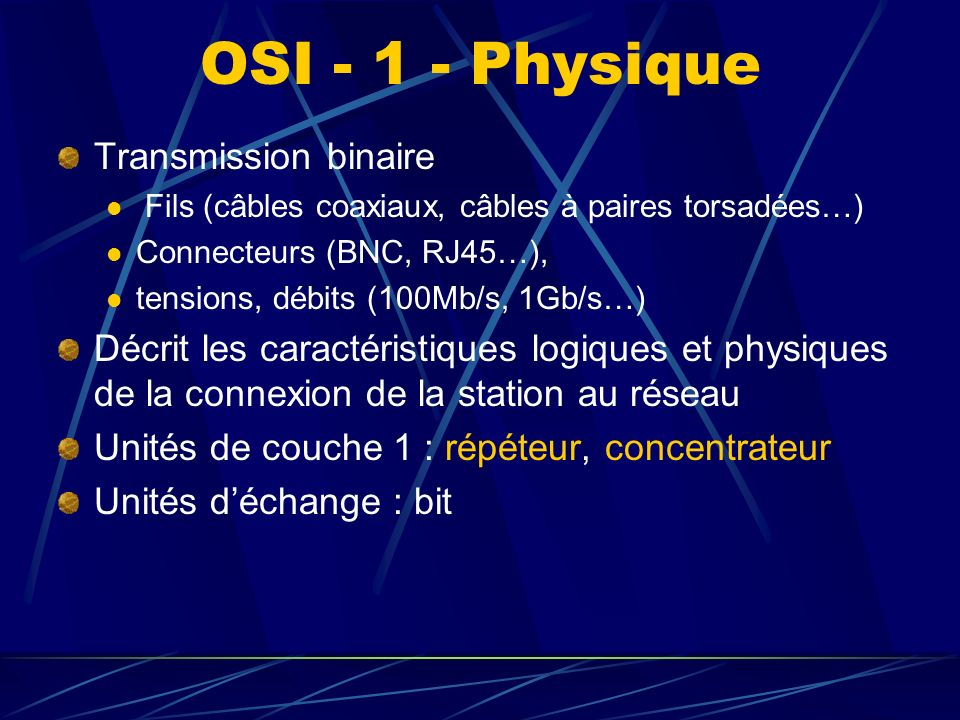 OSI Physique Transmission binaire