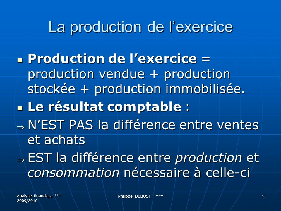 La production de l'exercice