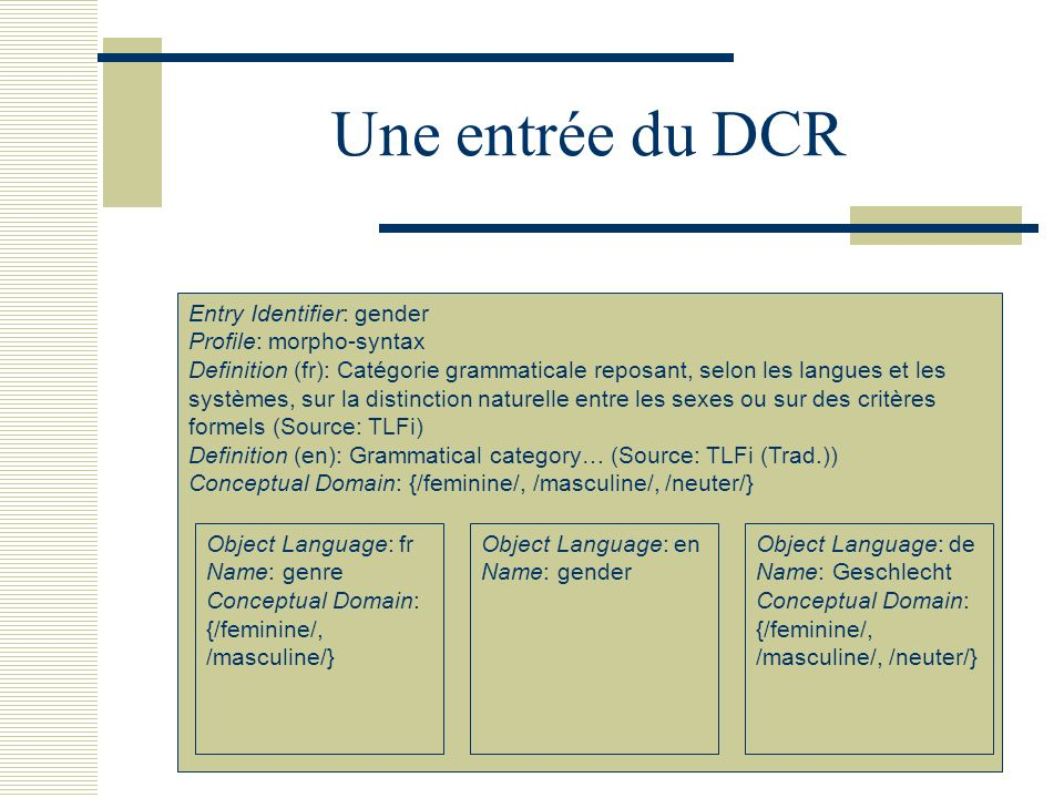 Une entrée du DCR Entry Identifier: gender Profile: morpho-syntax