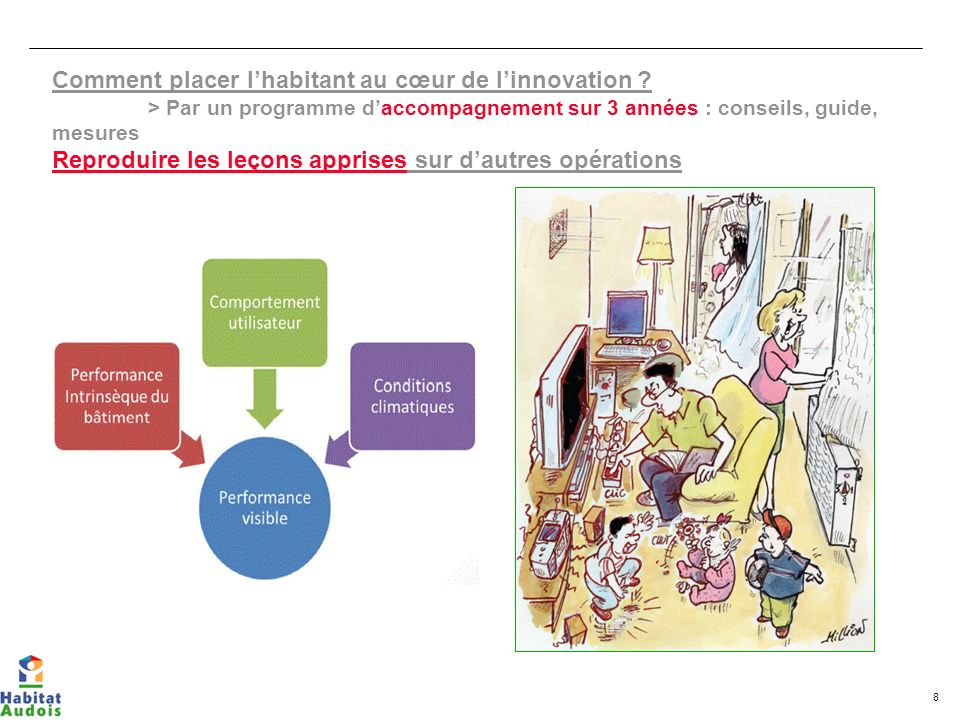 Comment placer l'habitant au cœur de l'innovation