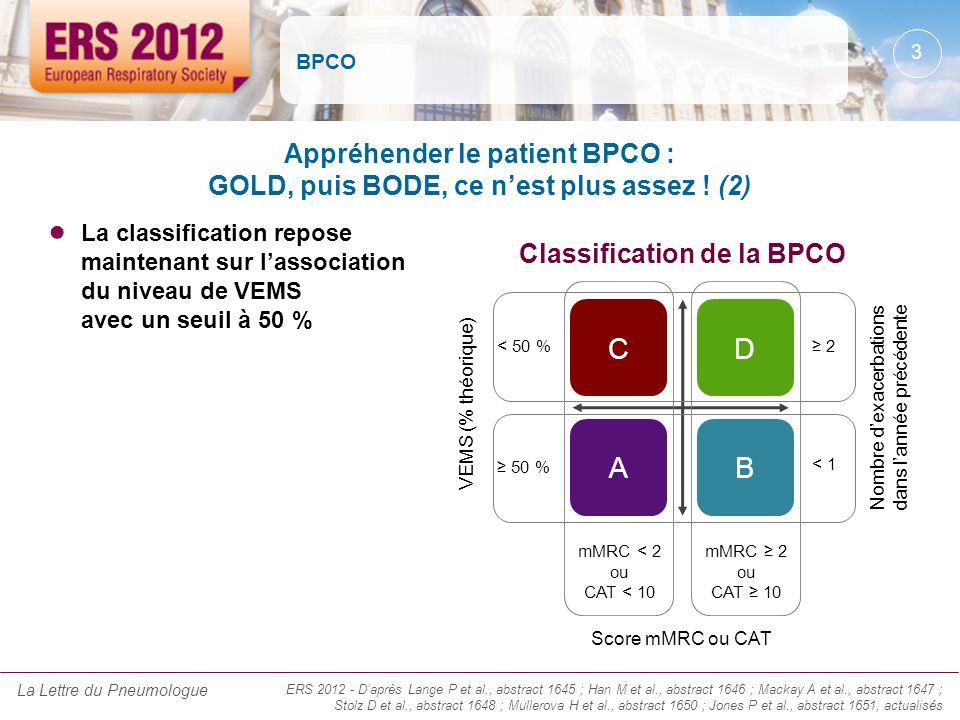Classification de la BPCO