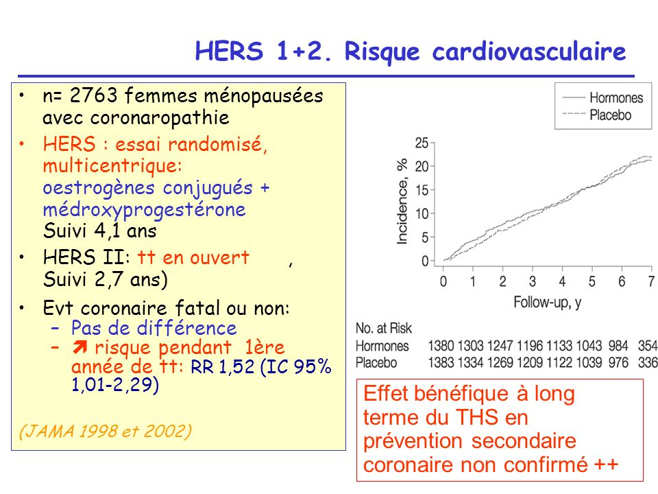 HERS 1+2. Risque cardiovasculaire