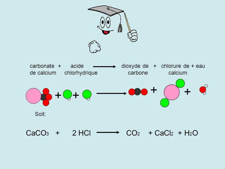 CaCO3 + 2 HCl CO2 + CaCl2 + H2O