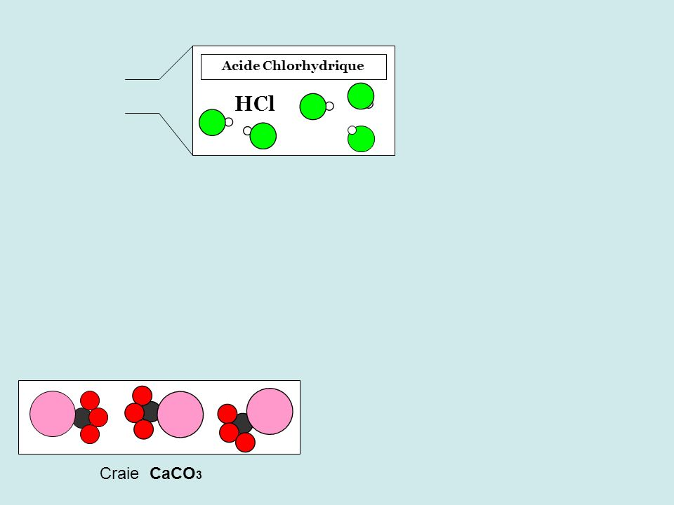 Acide Chlorhydrique HCl Craie CaCO3