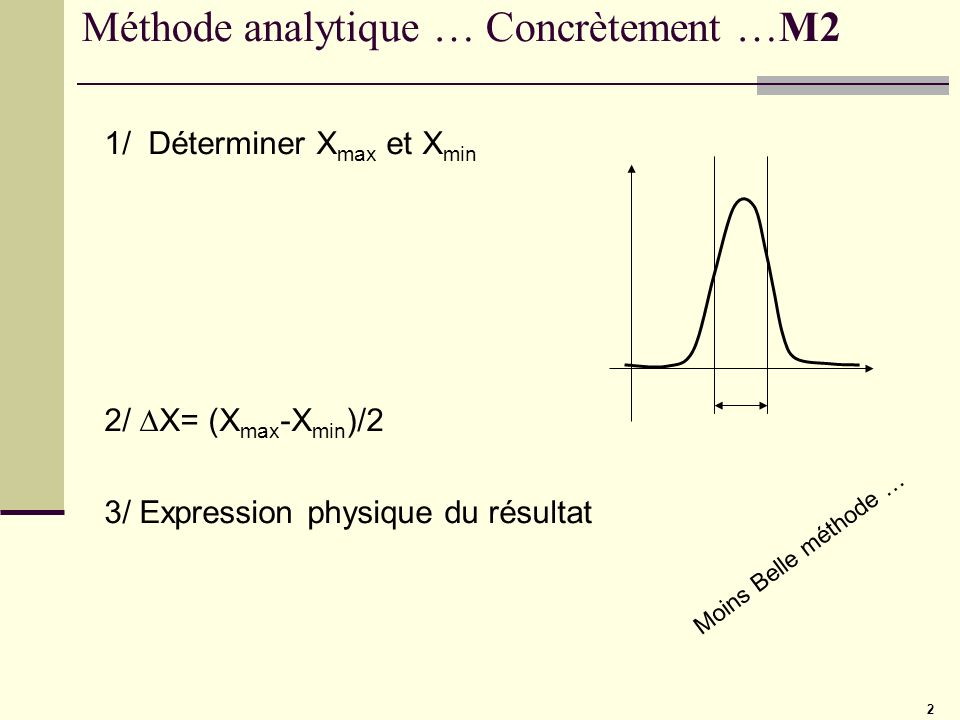 Méthode analytique … Concrètement …M2