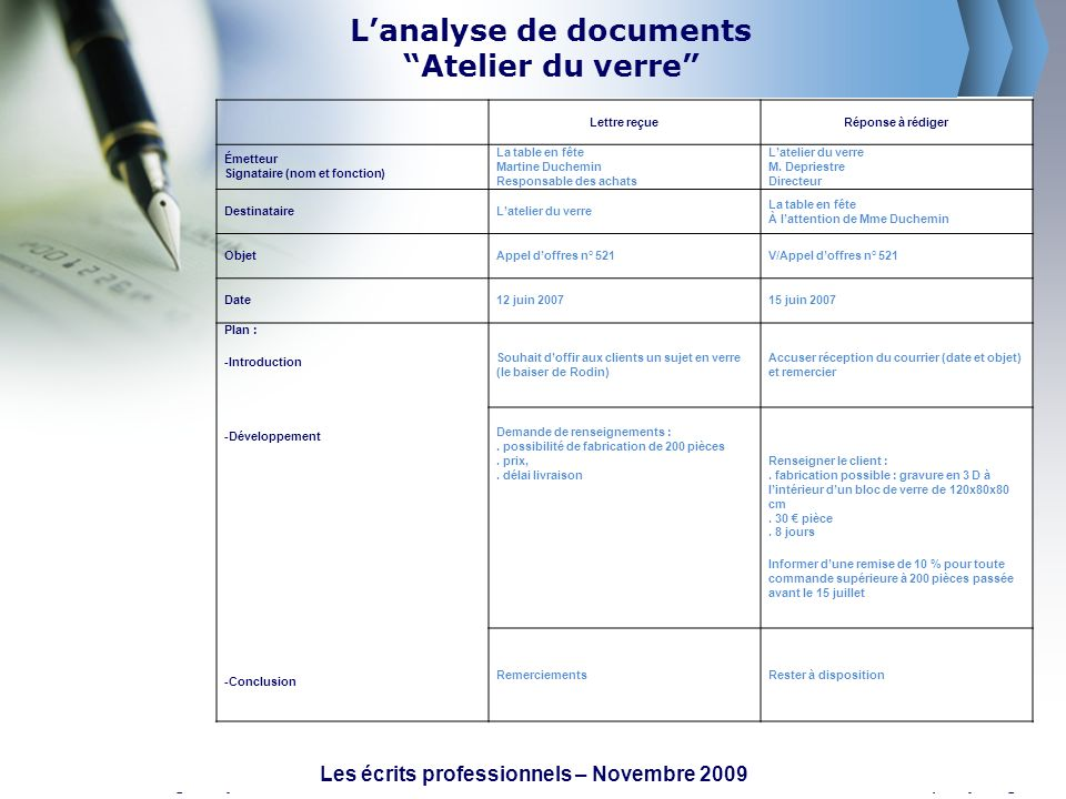 L'analyse de documents Les écrits professionnels – Novembre 2009