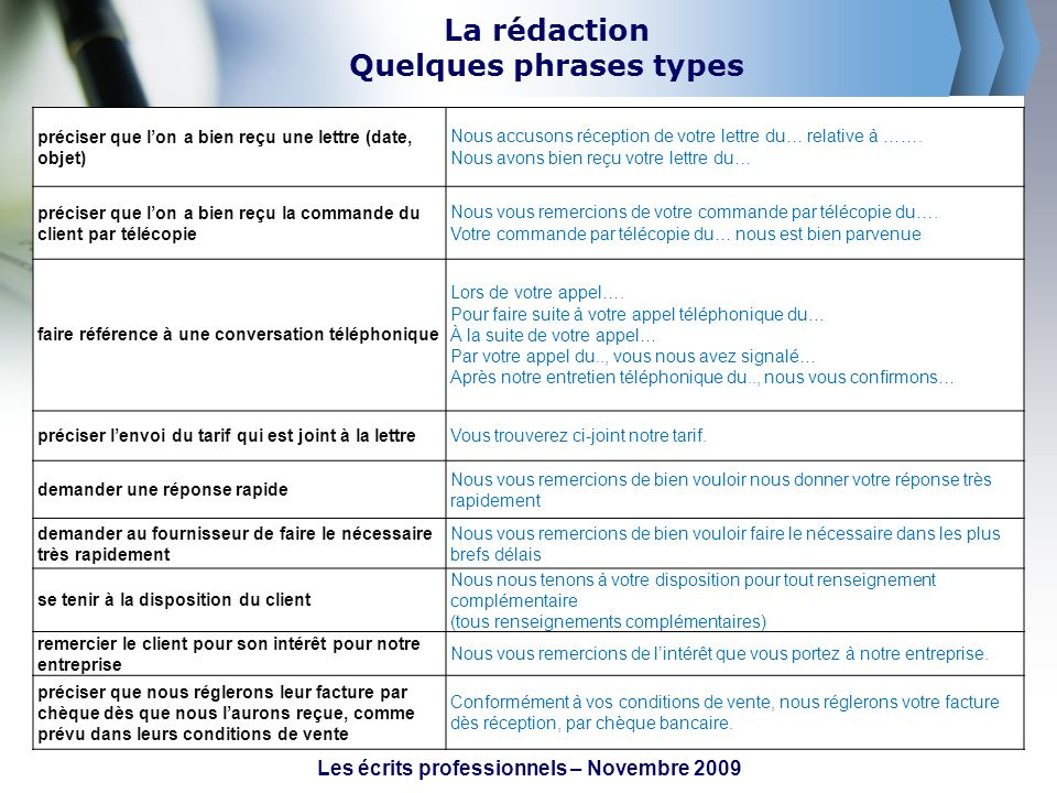 La rédaction Quelques phrases types