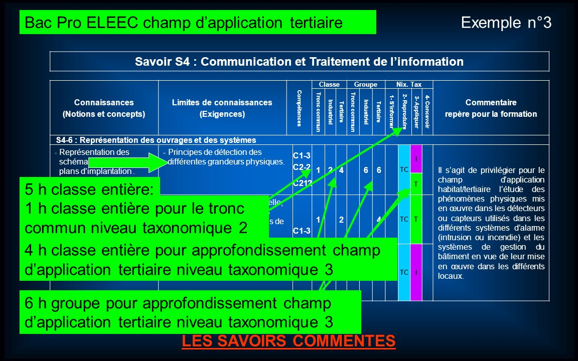 Bac Pro ELEEC champ d'application tertiaire Exemple n°3