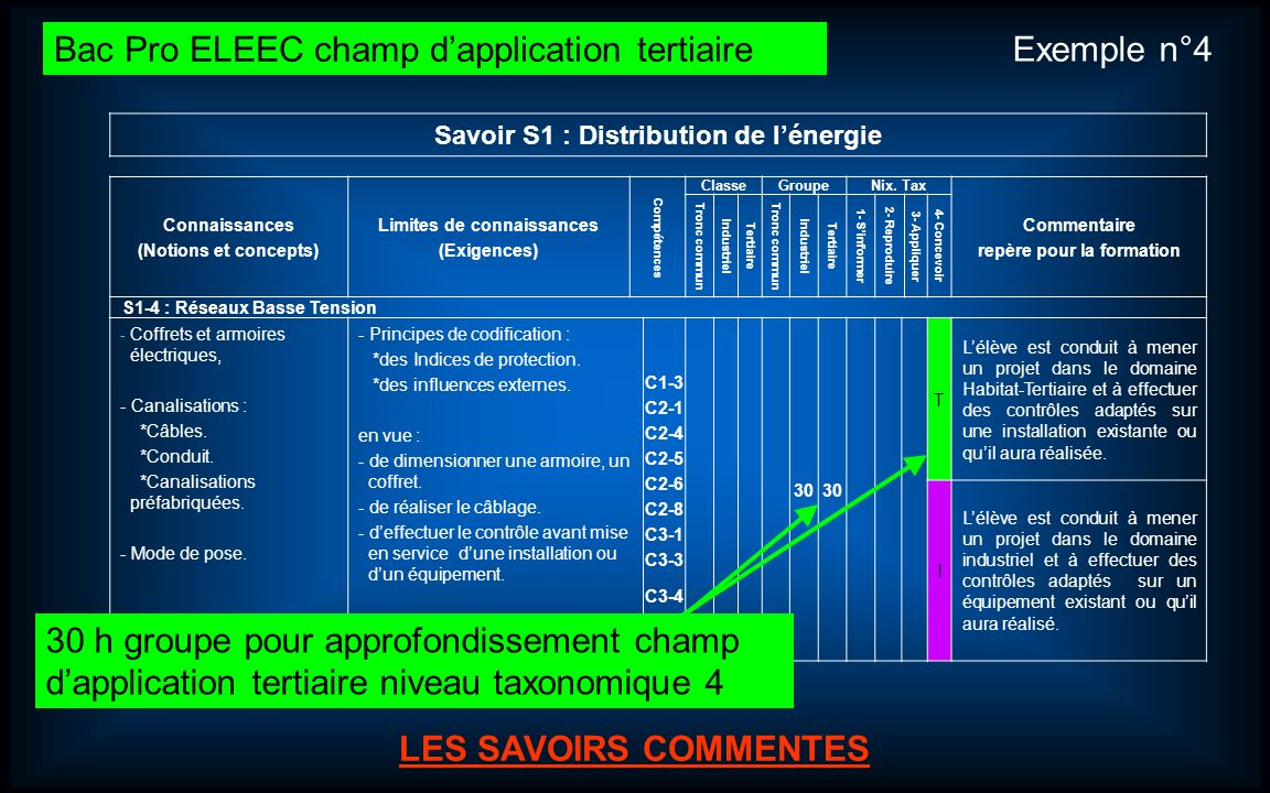 Bac Pro ELEEC champ d'application tertiaire Exemple n°4