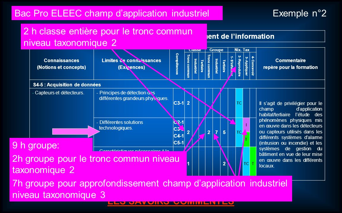 Bac Pro ELEEC champ d'application industriel Exemple n°2