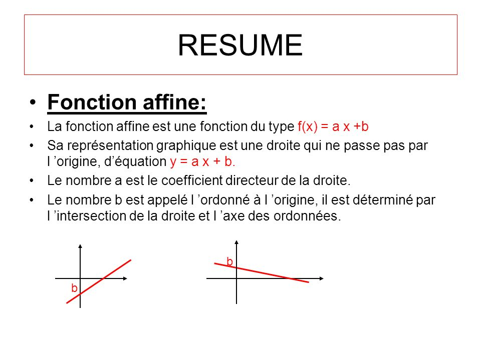 RESUME Fonction affine: